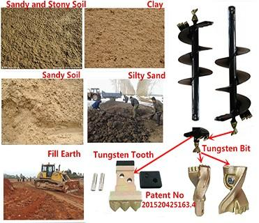 Earth drill digging tolls auger drilling equipment drill bits for excavator